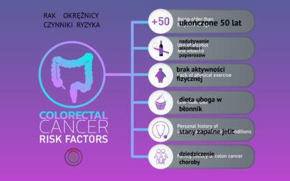 Dickdarmkrebs (Kolorektalkarzinom) und CBD - Świat CBD